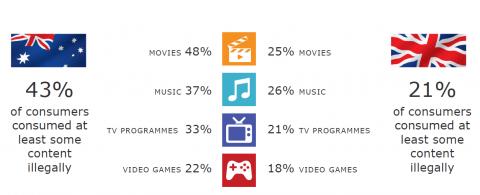 Copyright Stats 1