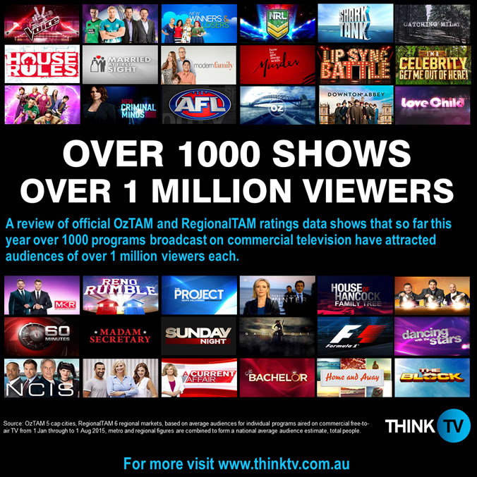 1,000 Shows With Over 1m Viewers