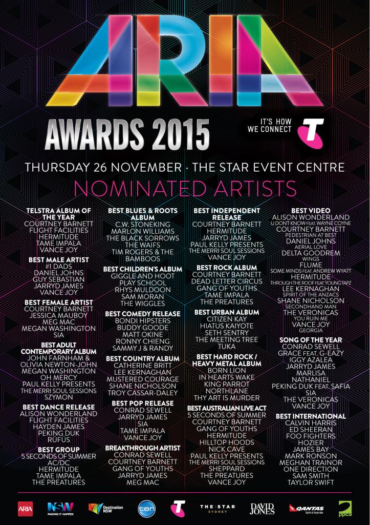 ARIA Nominations chart