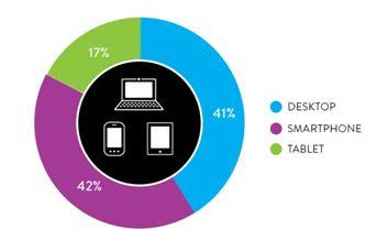 Nielsen mobile 1