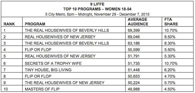 9Life-top-10-women