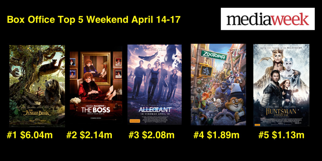 Box Office April 19