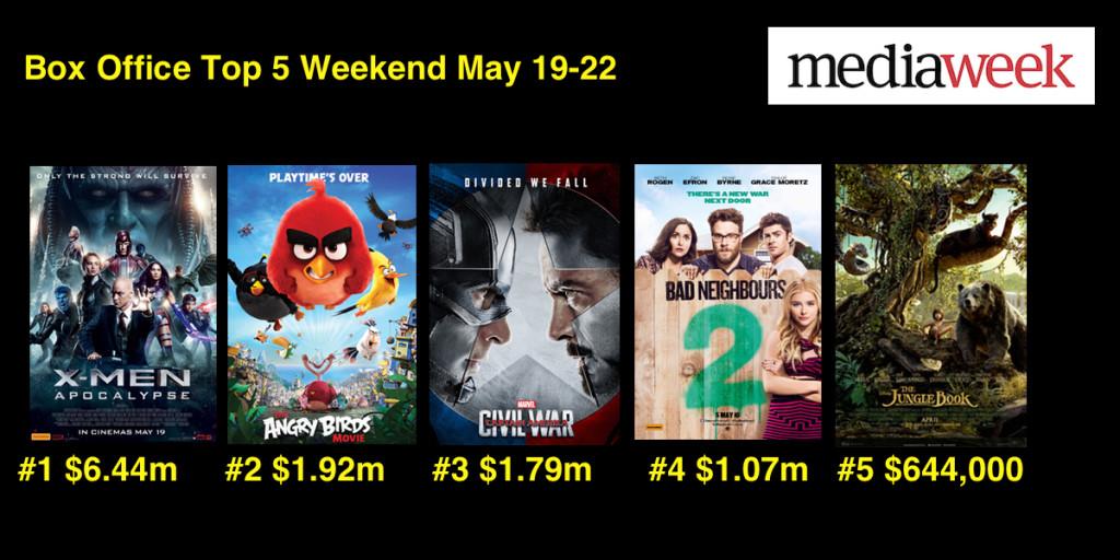 Box Office May 24
