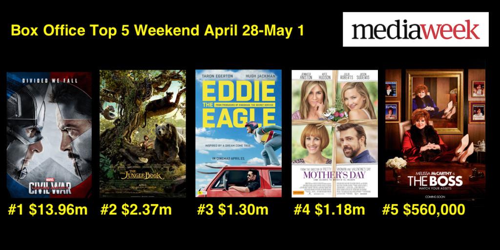 Box Office May 3