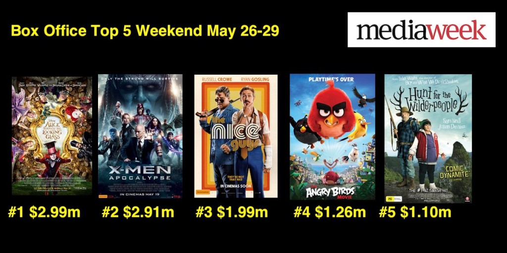 Box Office May 30