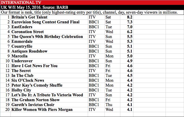 International TV UK W:E May 15