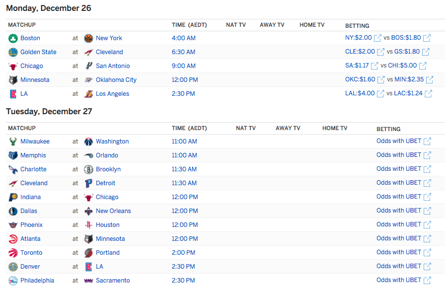 Complete NBA schedule for December 26 and 27 with Australian times