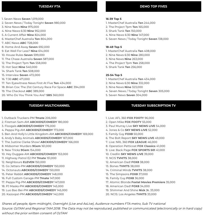 sbs 2 tv program guide