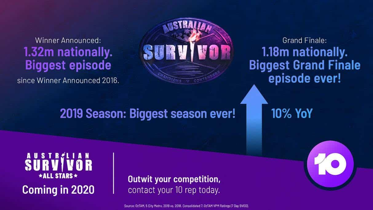 TV ratings guide: Australian Survivor 2019