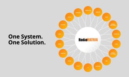 RadioMATRIX