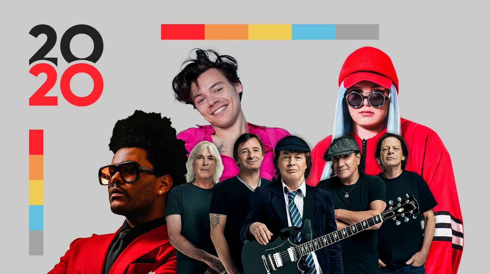 ARIA Charts 2020