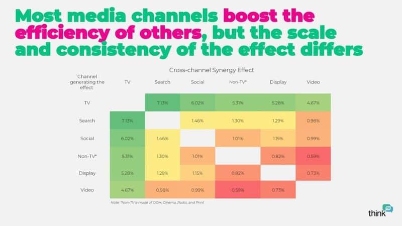 https://www.mediaweek.com.au/wp-content/uploads/2021/07/Payback-Optimisation-1-1024x576.jpg